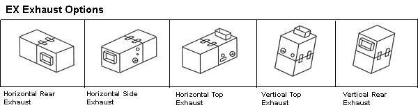 MICROCON Ex-BB options