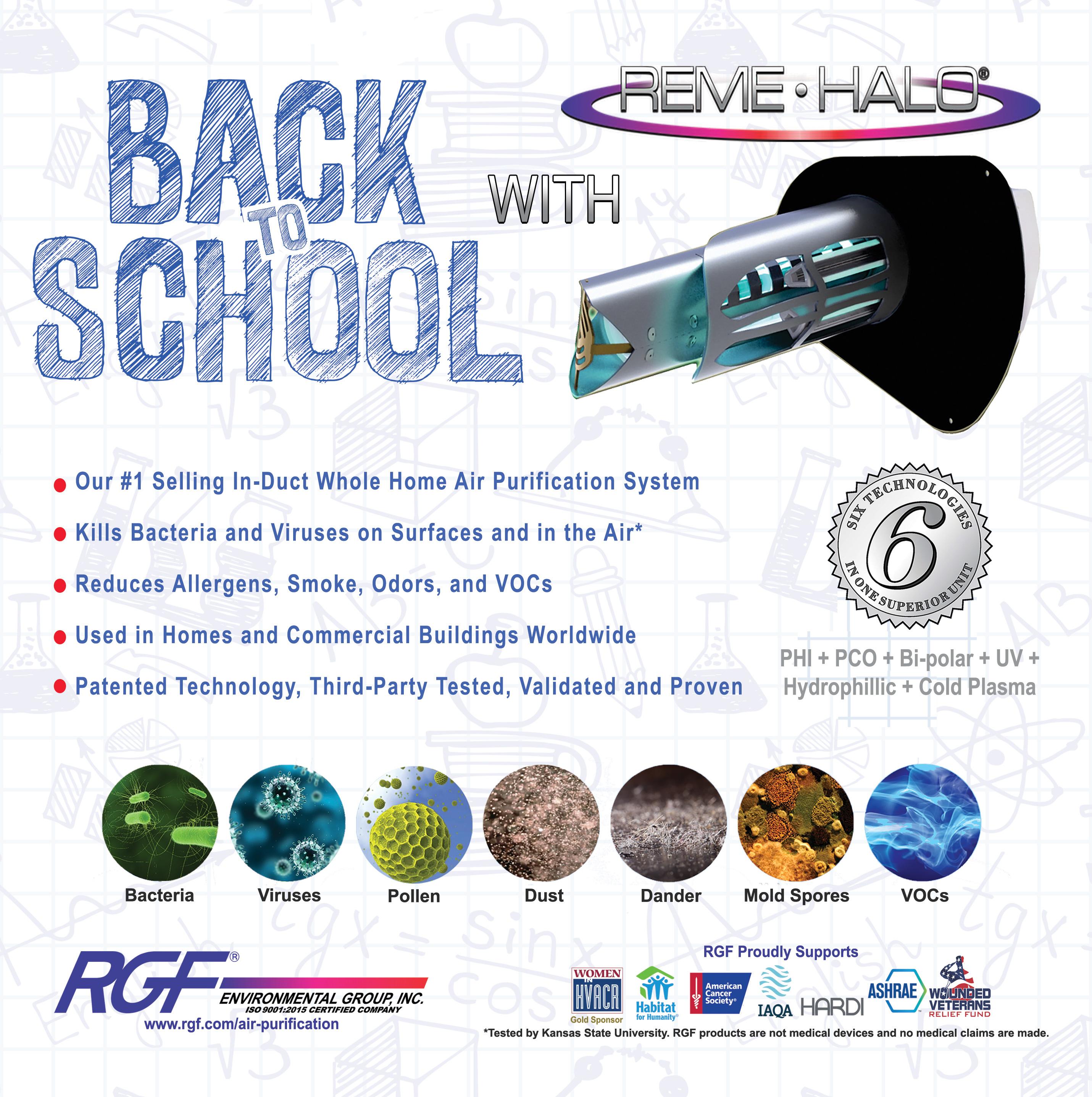 Hvac Marketing Materials Rgf