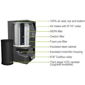 Element Air&#x2122; HEPA<br> Air Filtration System