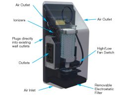 PIP-MAX™ Portable Air Purification System