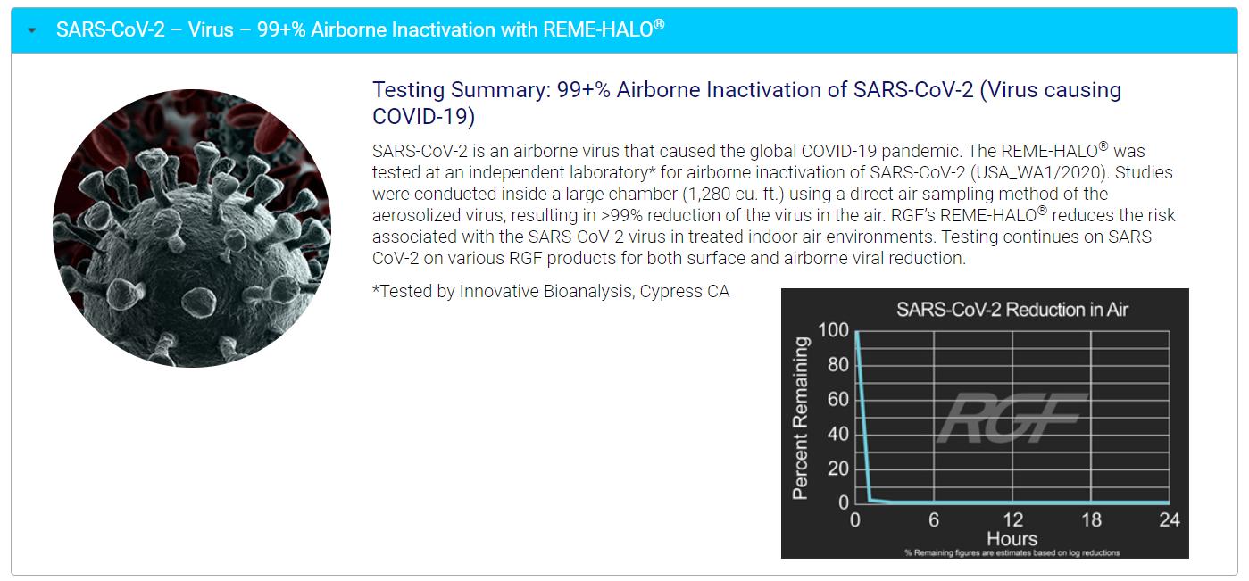 REME HALO SARS results PR
