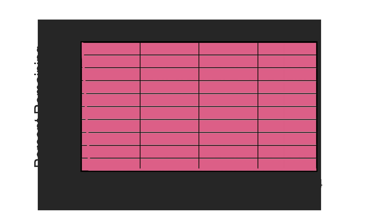 HALO LED MS2 test graph